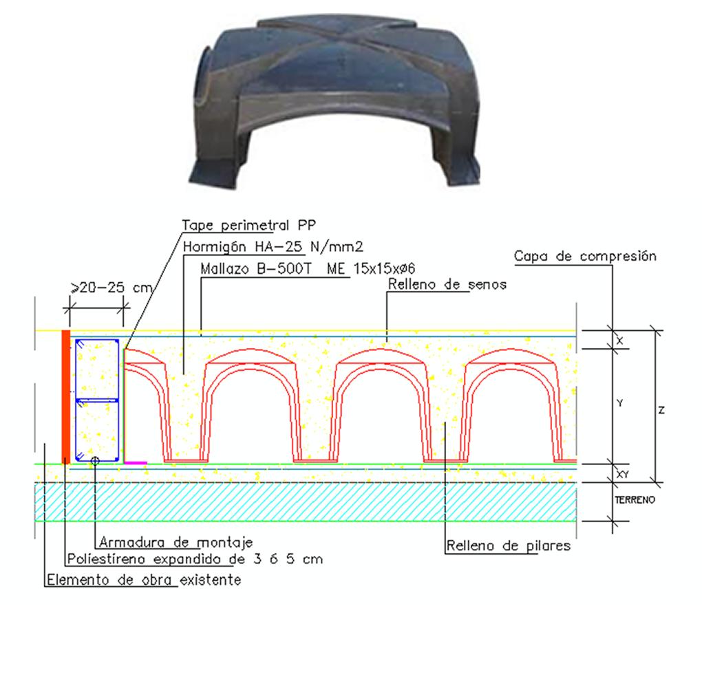 cimentacion-solera-ventilada-2-polipropileno